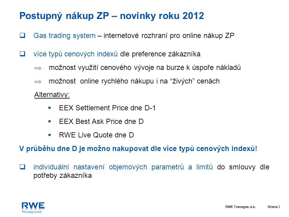 Postupný nákup ZP – novinky roku 2012