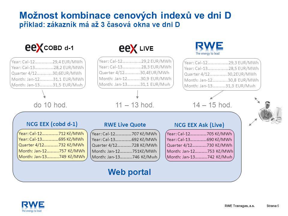 Možnost kombinace cenových indexů ve dni D