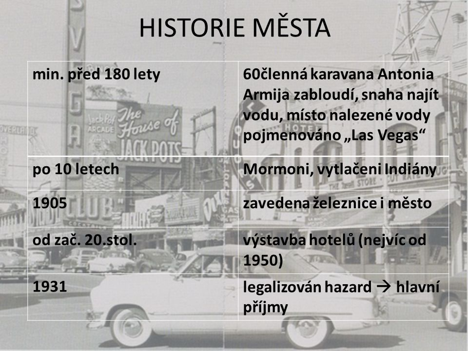 HISTORIE MĚSTA min. před 180 lety