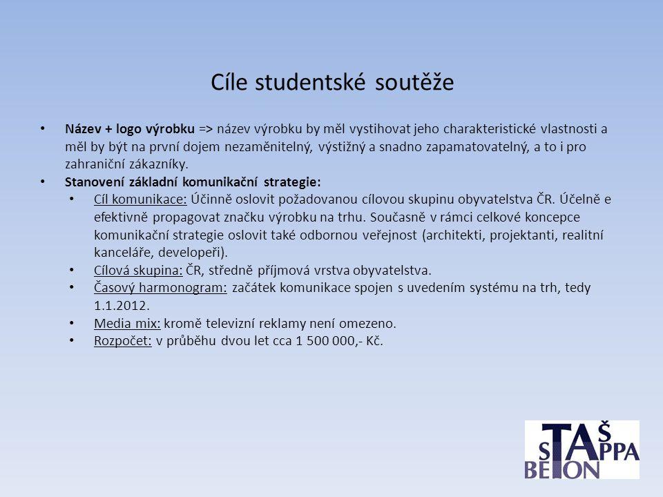 Cíle studentské soutěže