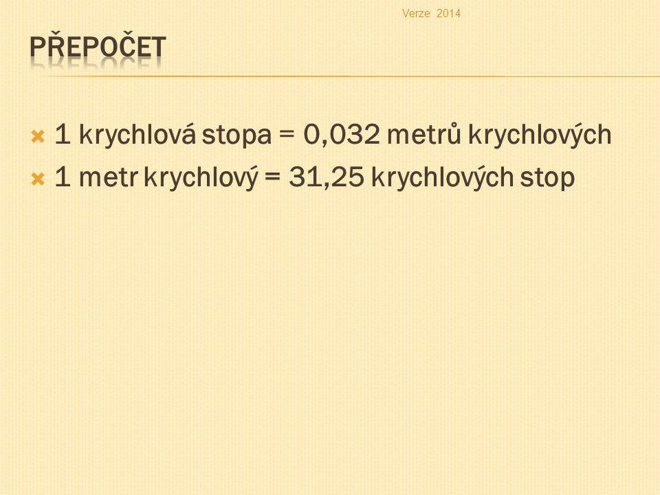 1 krychlová stopa = 0,032 metrů krychlových