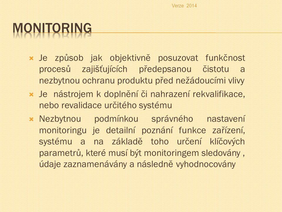 Verze 2014 Monitoring.