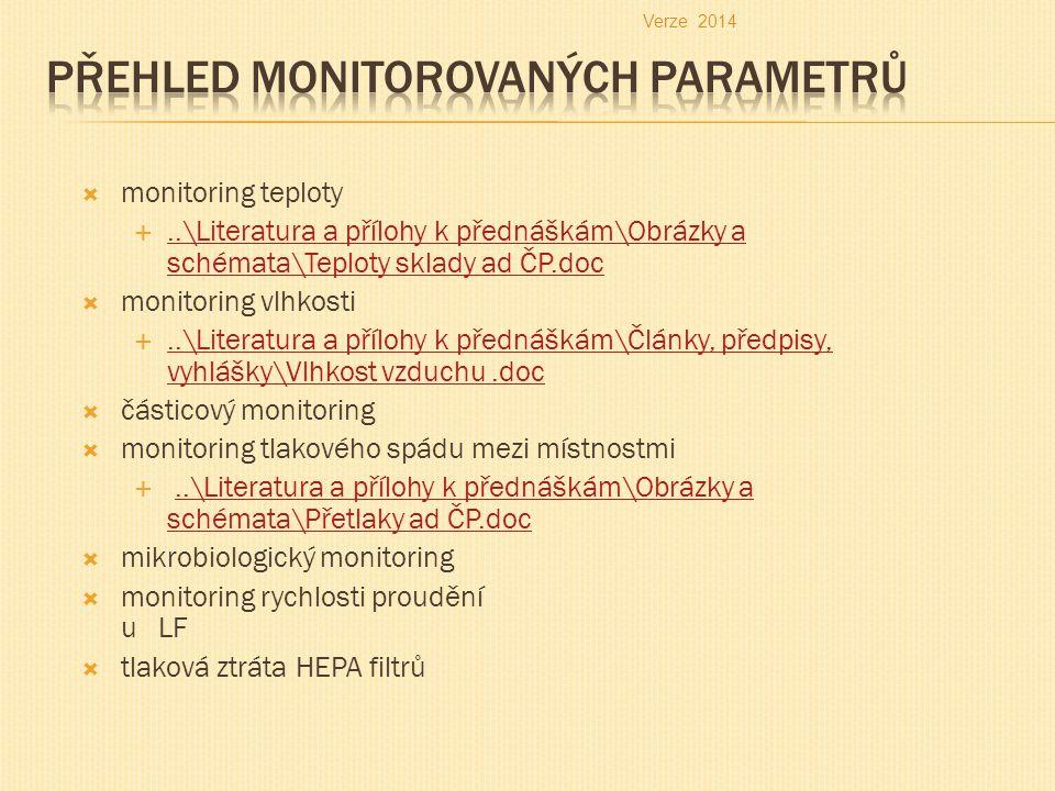 Přehled monitorovaných parametrů