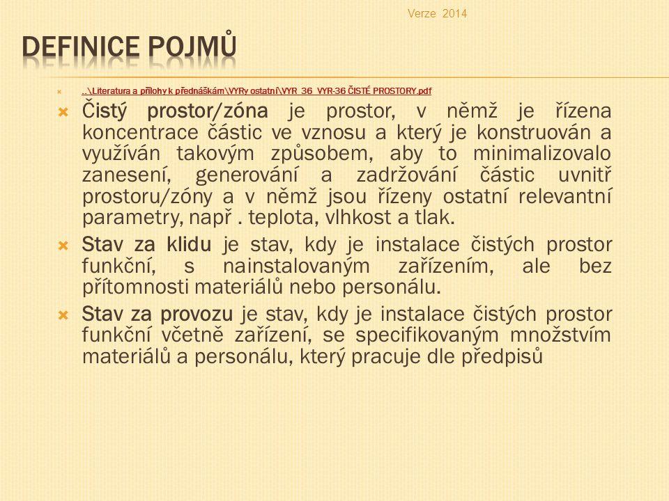 Verze 2014 Definice pojmů. ..\Literatura a přílohy k přednáškám\VYRy ostatní\VYR_36_VYR-36 ČISTÉ PROSTORY.pdf.