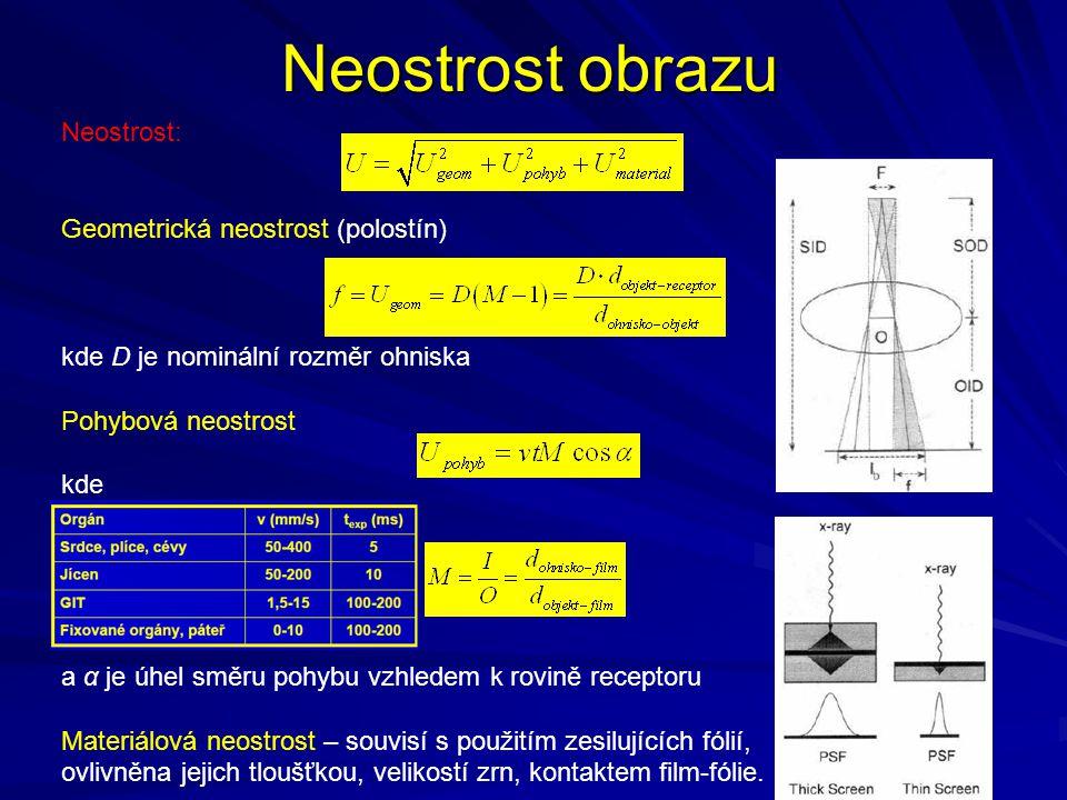 Neostrost obrazu Neostrost: Geometrická neostrost (polostín)
