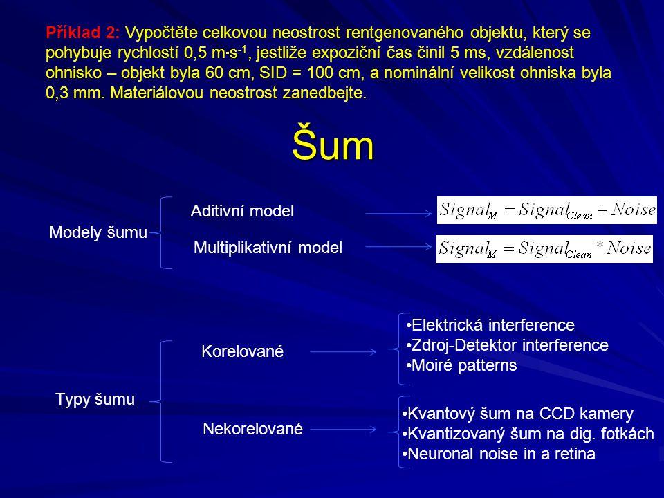 Multiplikativní model