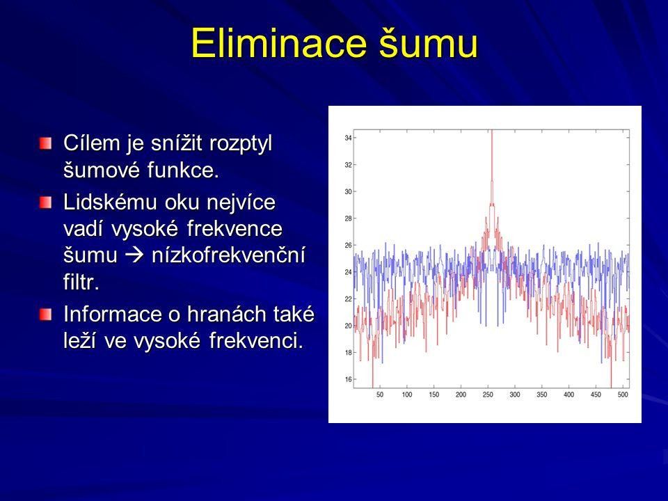 Eliminace šumu Cílem je snížit rozptyl šumové funkce.