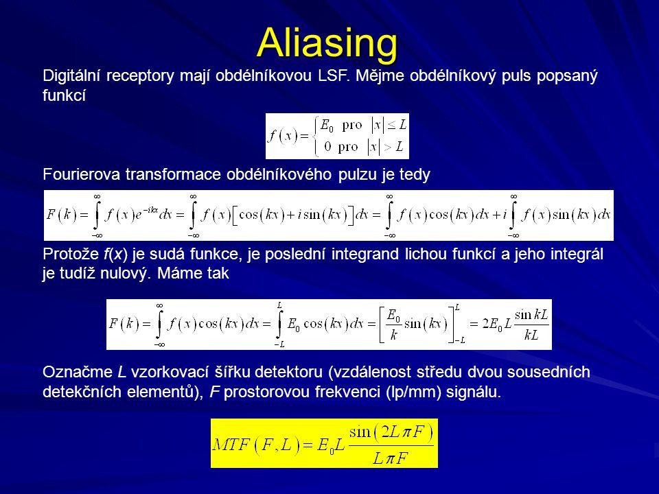 Aliasing Digitální receptory mají obdélníkovou LSF. Mějme obdélníkový puls popsaný funkcí. Fourierova transformace obdélníkového pulzu je tedy.
