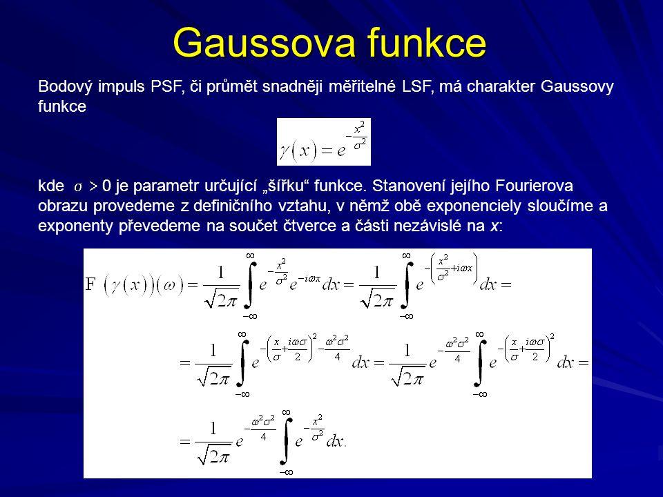 Gaussova funkce Bodový impuls PSF, či průmět snadněji měřitelné LSF, má charakter Gaussovy funkce.