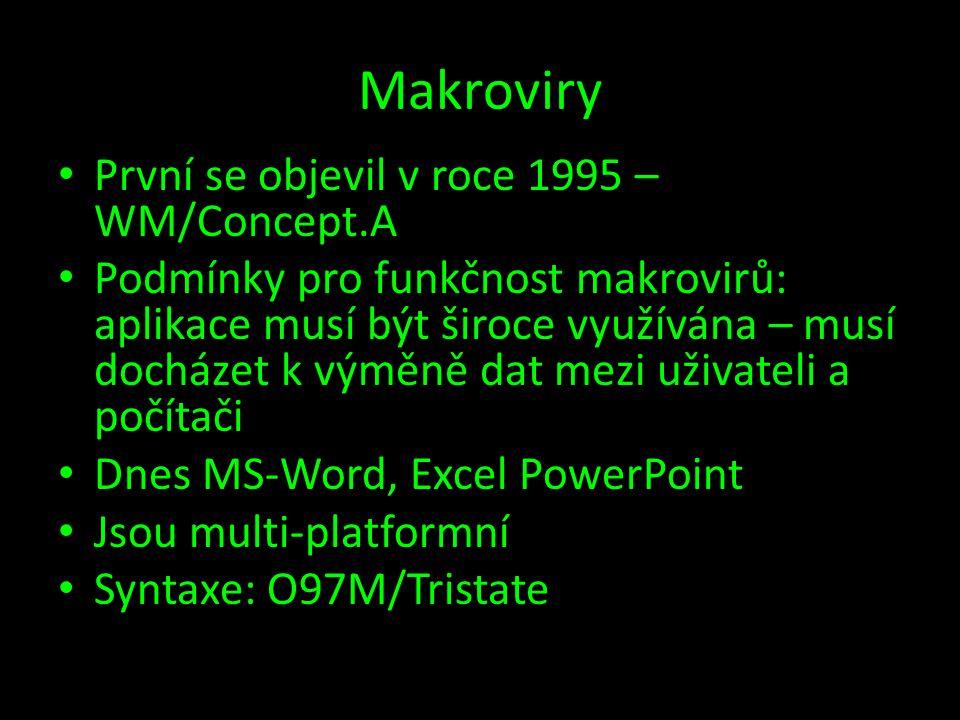 Makroviry První se objevil v roce 1995 – WM/Concept.A
