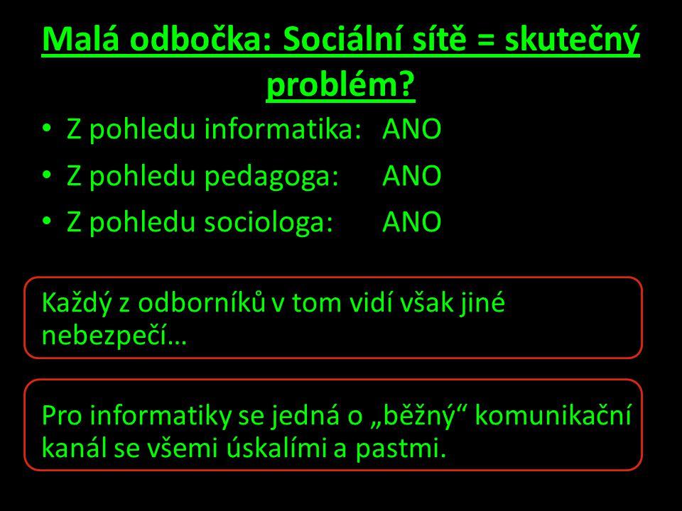 Malá odbočka: Sociální sítě = skutečný problém