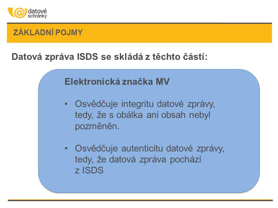 Datová zpráva ISDS se skládá z těchto částí: