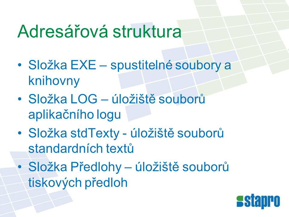 Adresářová struktura Složka EXE – spustitelné soubory a knihovny