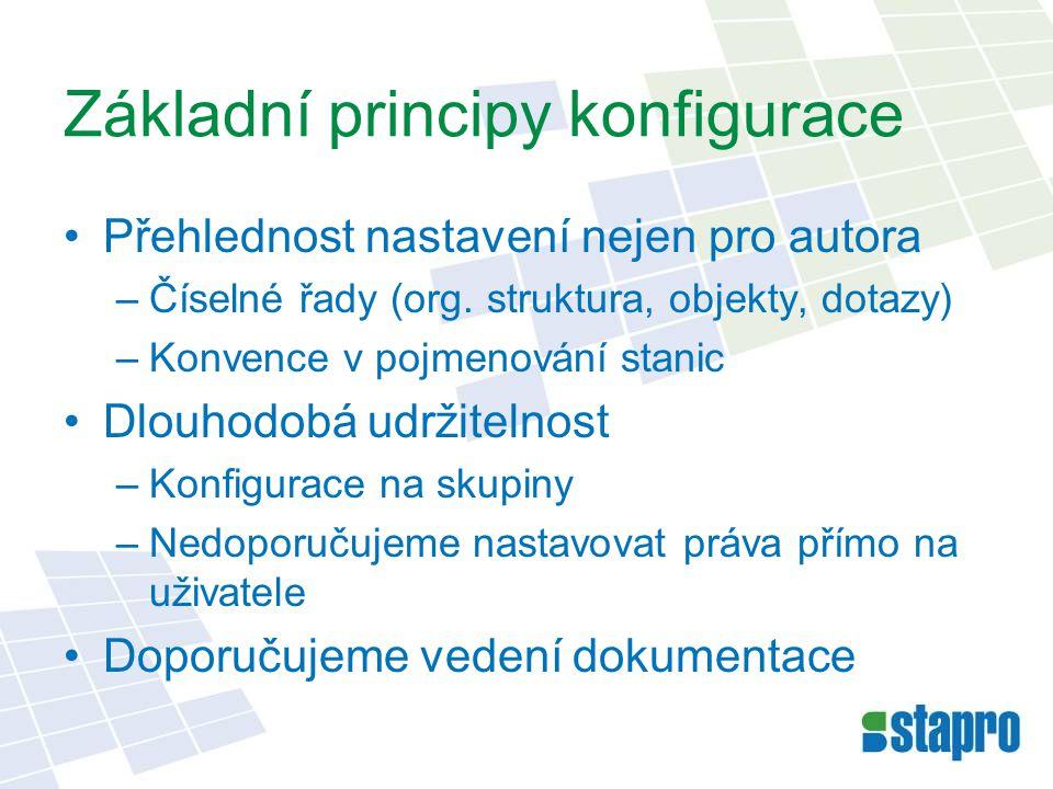 Základní principy konfigurace