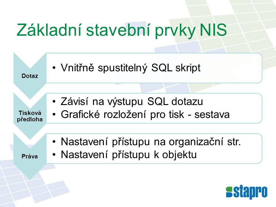 Základní stavební prvky NIS