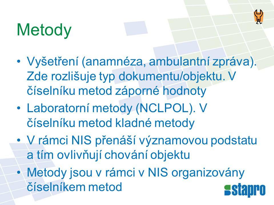 Metody Vyšetření (anamnéza, ambulantní zpráva). Zde rozlišuje typ dokumentu/objektu. V číselníku metod záporné hodnoty.