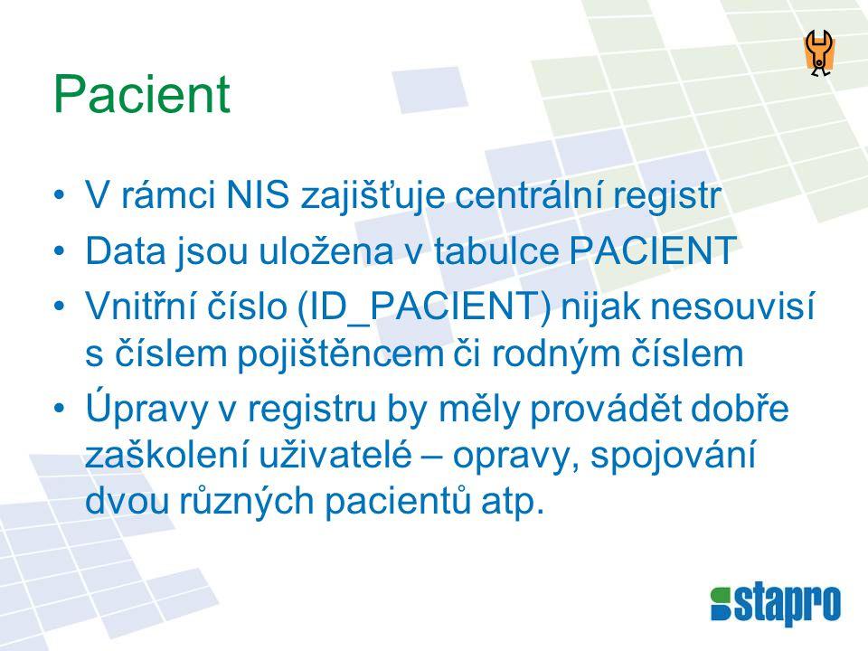 Pacient V rámci NIS zajišťuje centrální registr