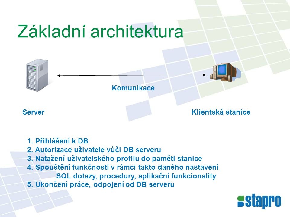 Základní architektura