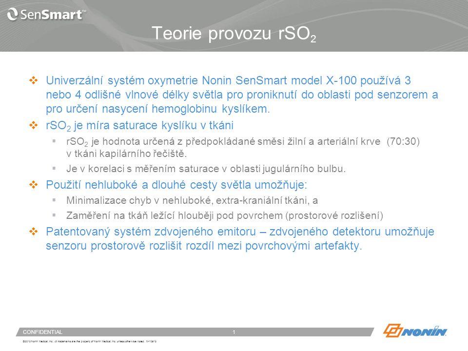Teorie provozu %SpO2