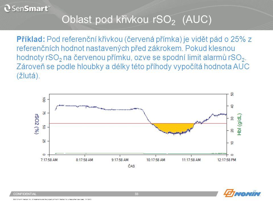 Funkce obrazovky s daty pacienta SpO2