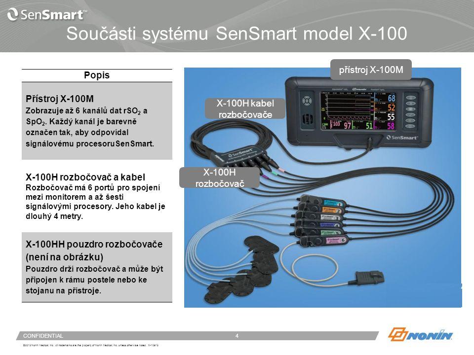 Součásti systému SenSmart model X-100