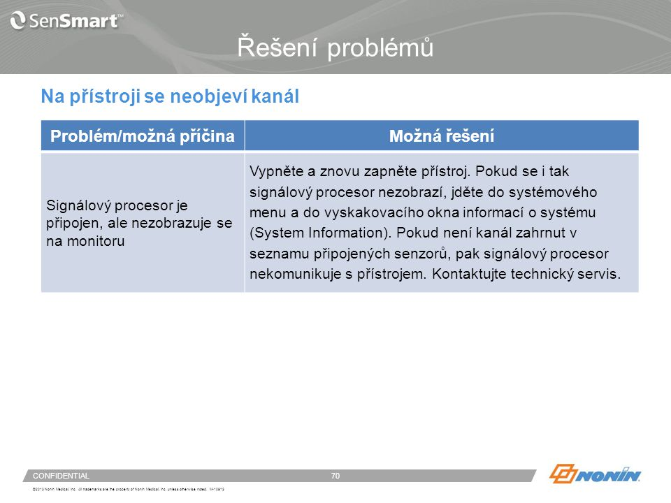 Problém/možná příčina