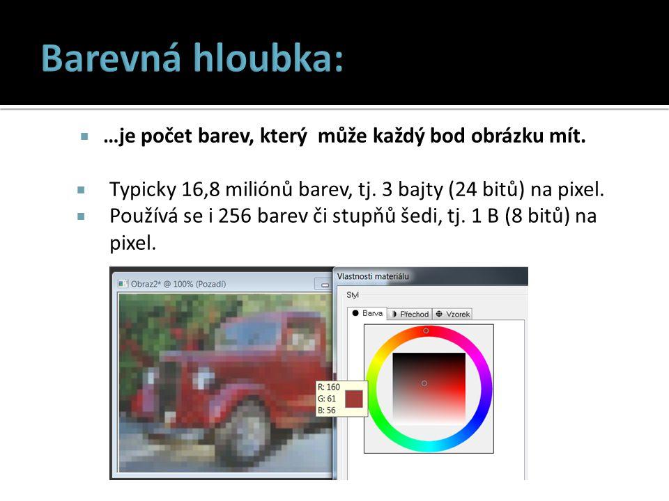 Barevná hloubka: …je počet barev, který může každý bod obrázku mít.