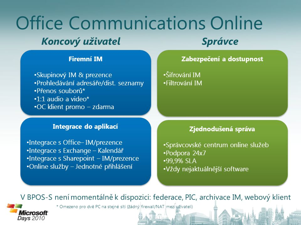 Office Communications Online
