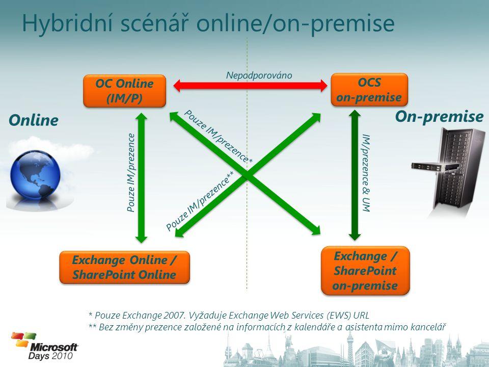 Hybridní scénář online/on-premise