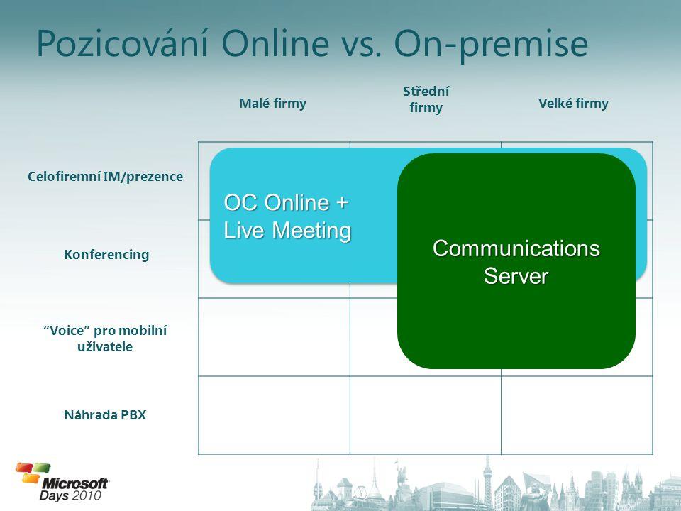 Pozicování Online vs. On-premise