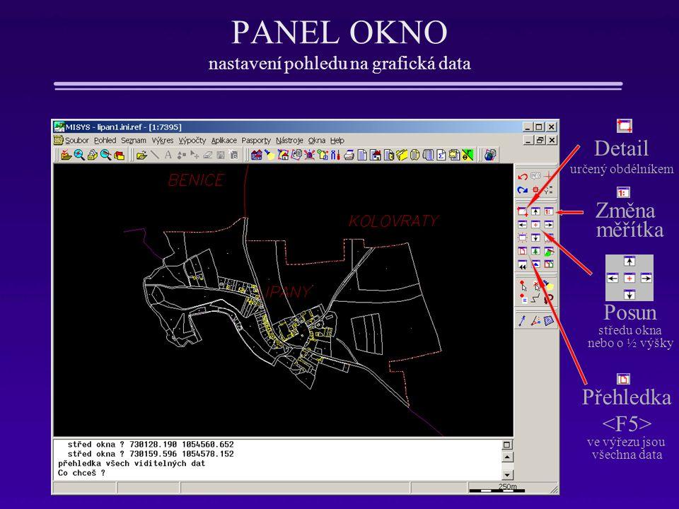 PANEL OKNO nastavení pohledu na grafická data