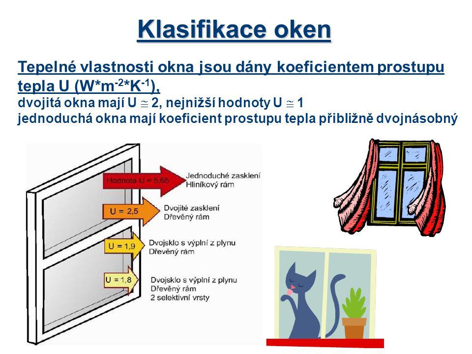 Klasifikace oken Tepelné vlastnosti okna jsou dány koeficientem prostupu tepla U (W*m-2*K-1), dvojitá okna mají U  2, nejnižší hodnoty U  1.