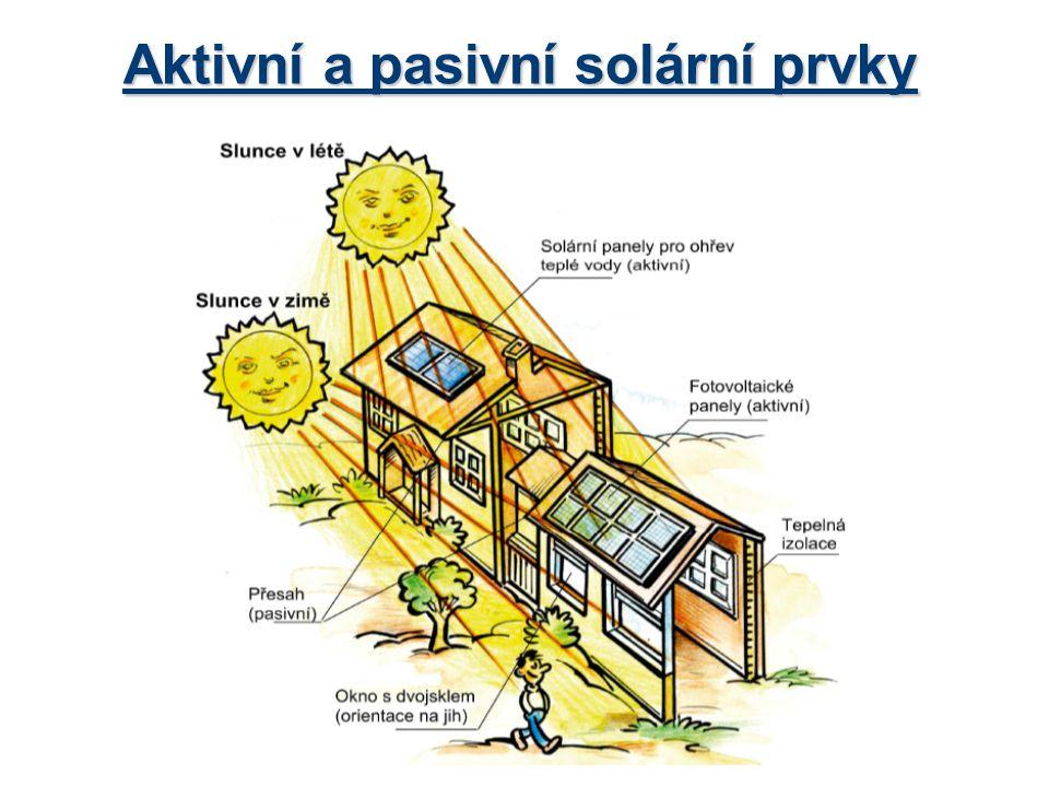 Aktivní a pasivní solární prvky