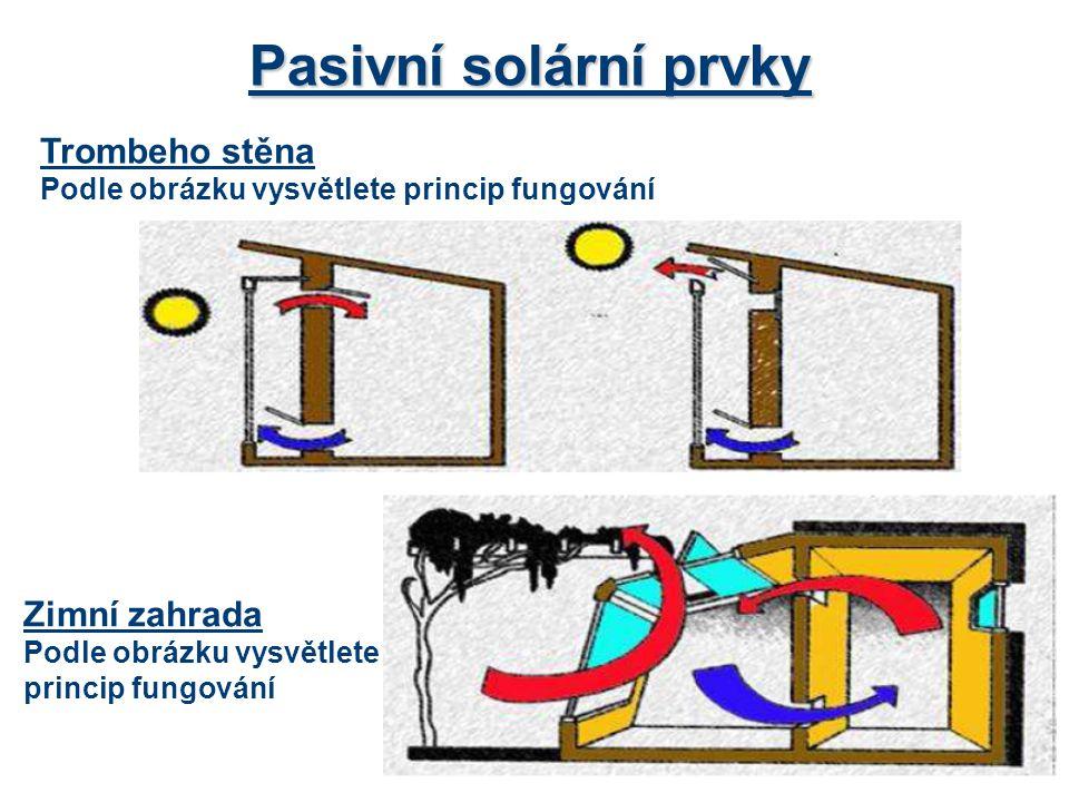 Pasivní solární prvky Trombeho stěna Zimní zahrada