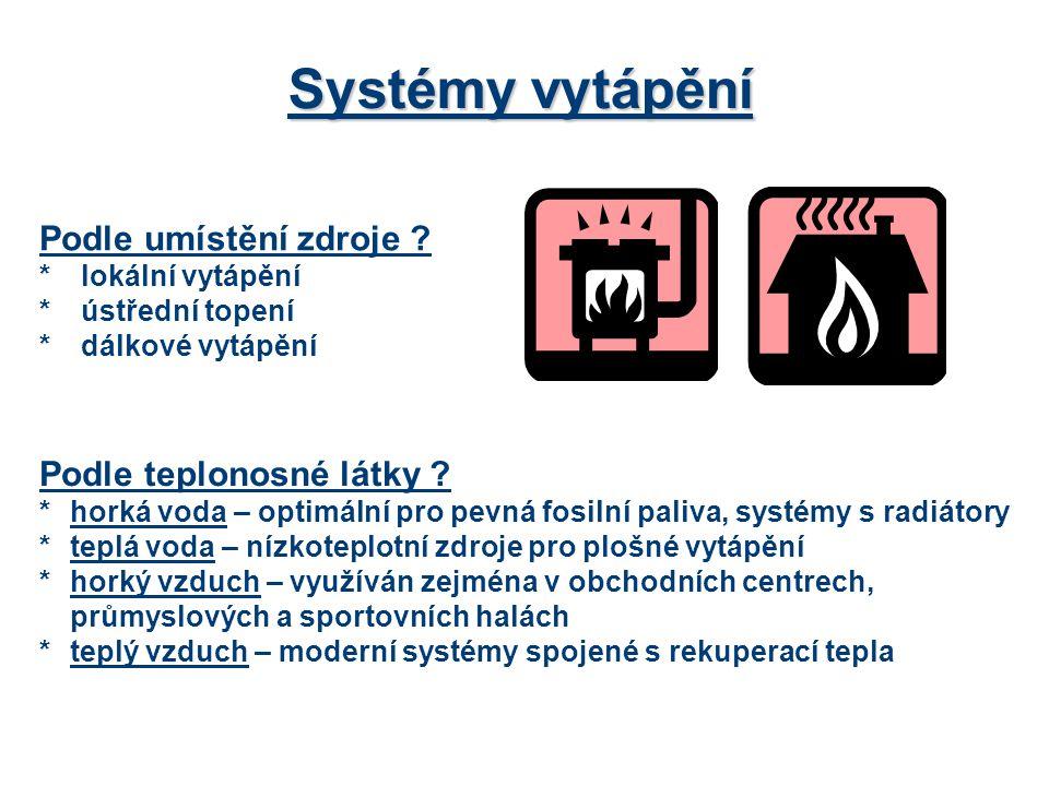 Systémy vytápění Podle umístění zdroje Podle teplonosné látky
