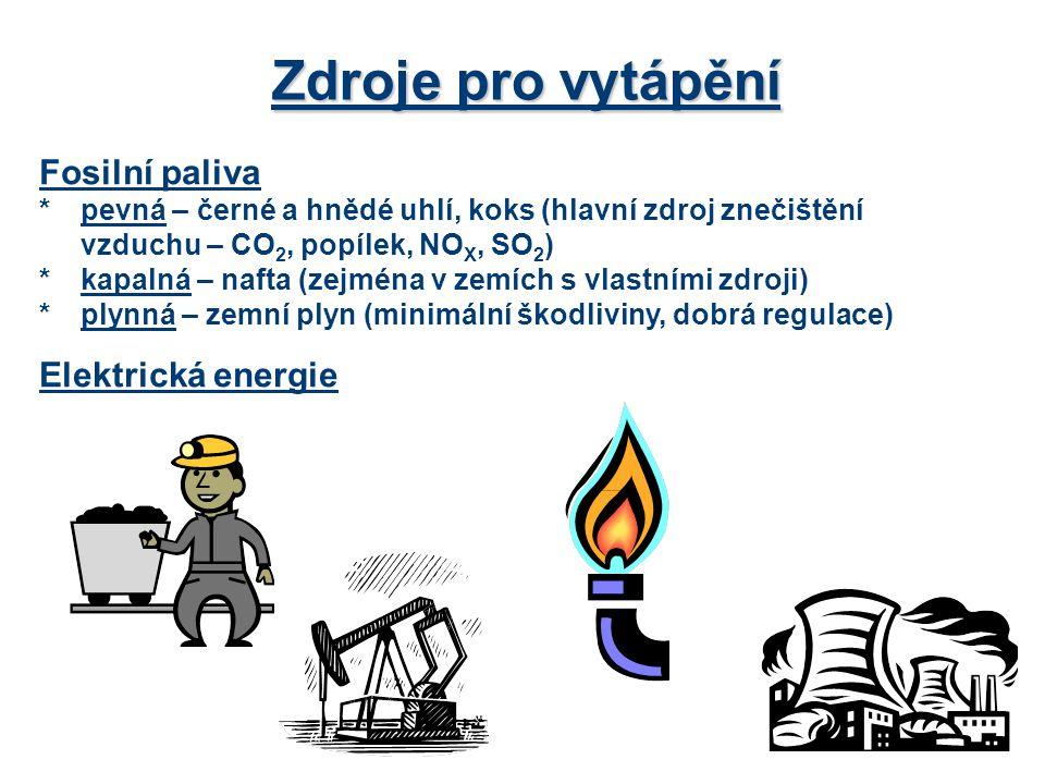Zdroje pro vytápění Fosilní paliva Elektrická energie