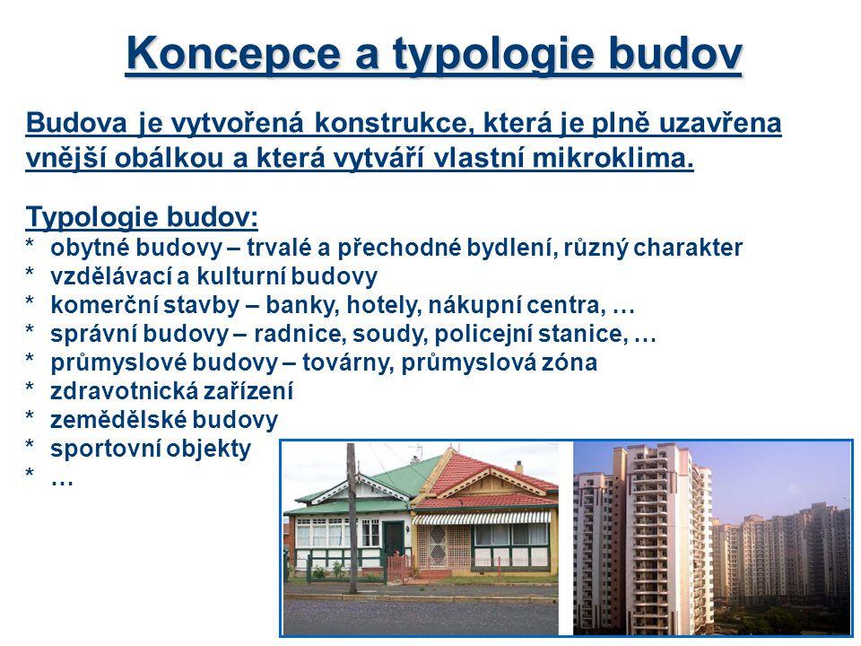 Koncepce a typologie budov
