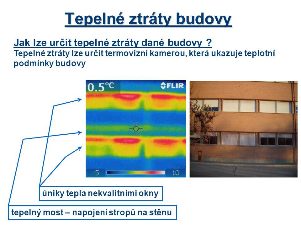 Tepelné ztráty budovy Jak lze určit tepelné ztráty dané budovy