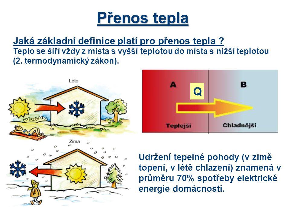 Přenos tepla Q Jaká základní definice platí pro přenos tepla