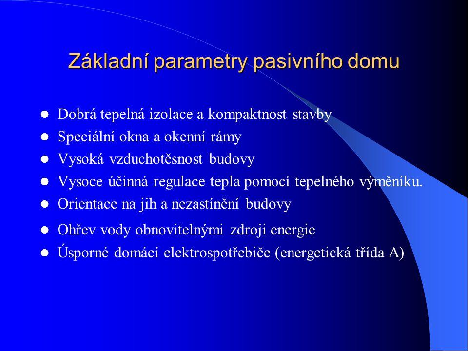 Základní parametry pasivního domu