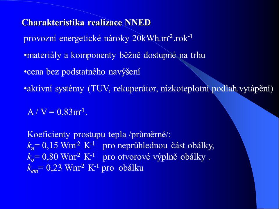 Charakteristika realizace NNED