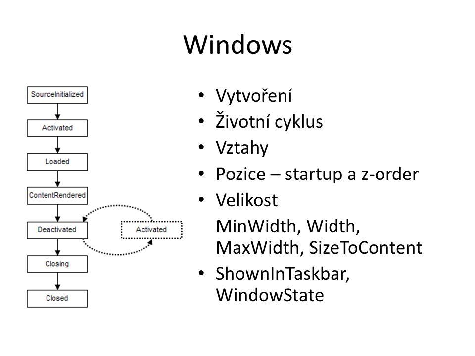 Windows Vytvoření Životní cyklus Vztahy Pozice – startup a z-order
