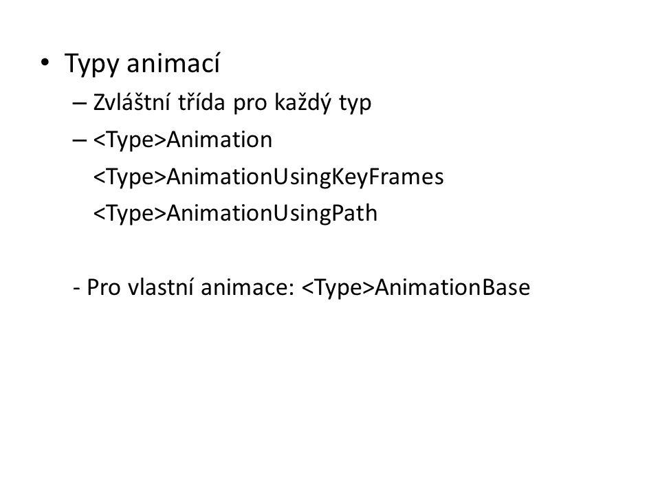 Typy animací Zvláštní třída pro každý typ <Type>Animation