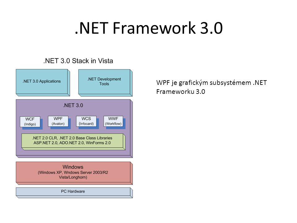 .NET Framework 3.0 WPF je grafickým subsystémem .NET Frameworku 3.0