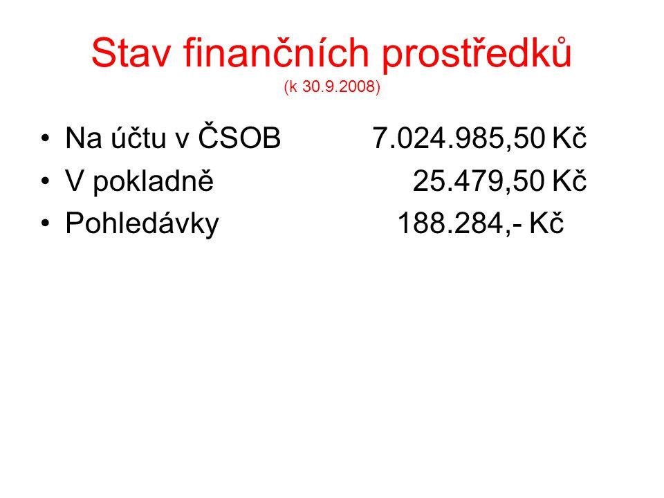 Stav finančních prostředků (k 30.9.2008)