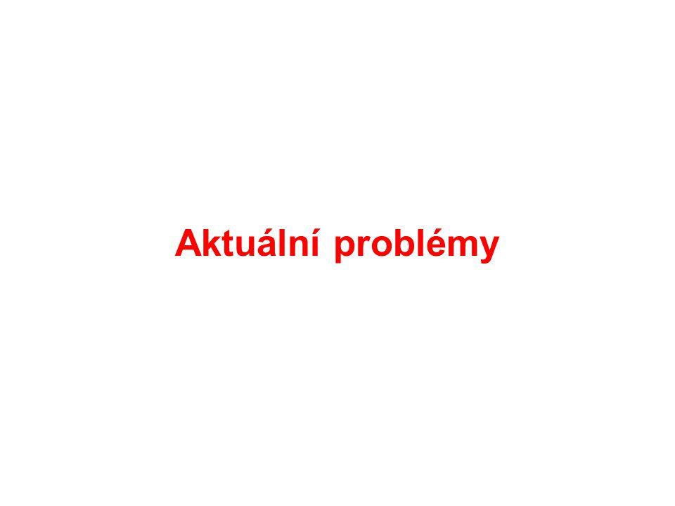 Aktuální problémy