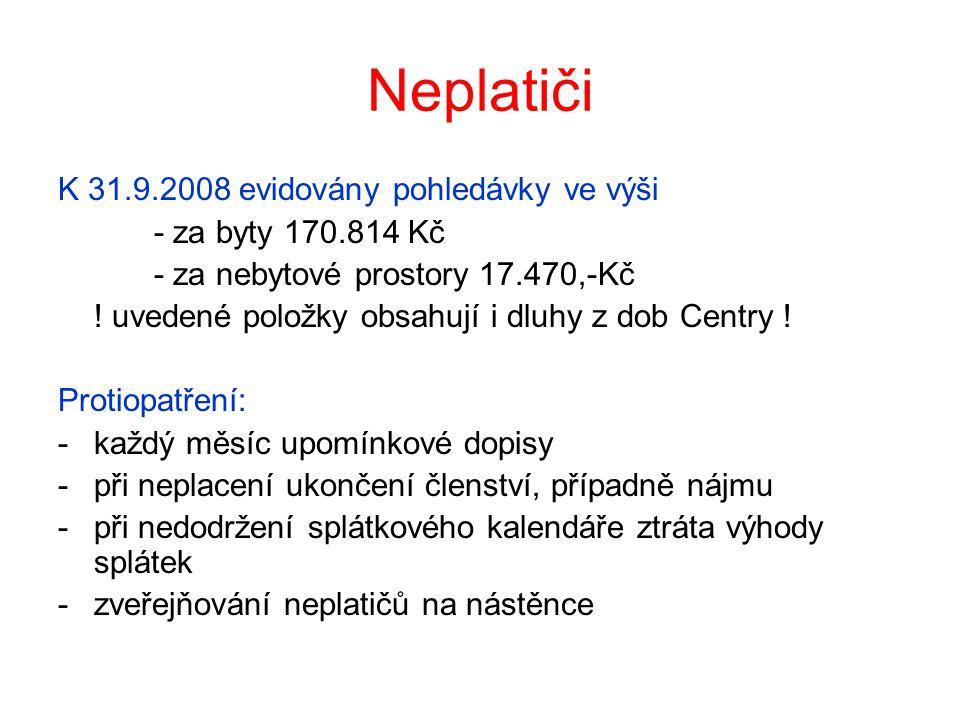 Neplatiči K 31.9.2008 evidovány pohledávky ve výši