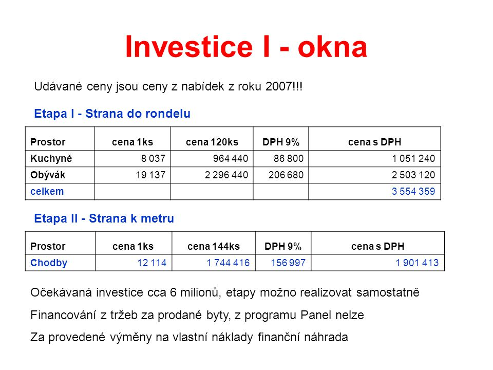 Investice I - okna Udávané ceny jsou ceny z nabídek z roku 2007!!!