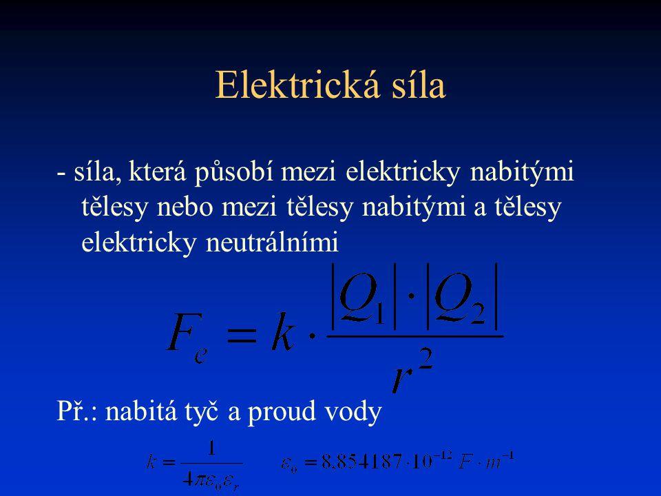 Elektrická síla - síla, která působí mezi elektricky nabitými tělesy nebo mezi tělesy nabitými a tělesy elektricky neutrálními.