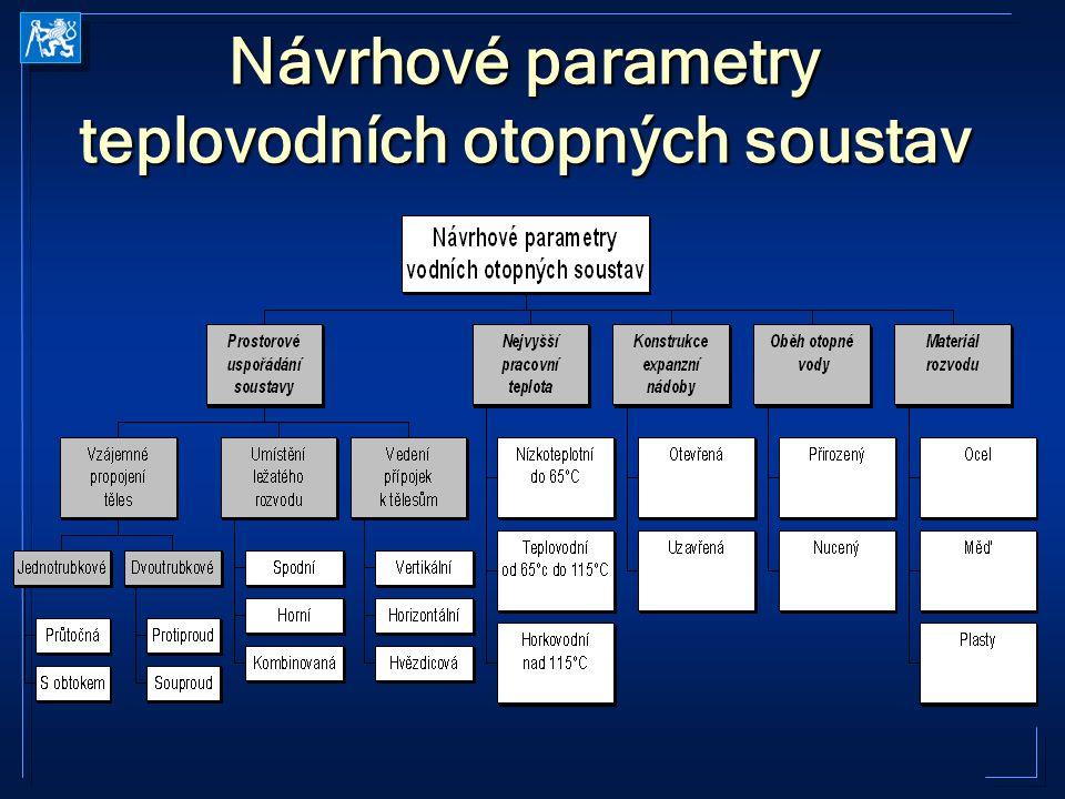 Návrhové parametry teplovodních otopných soustav